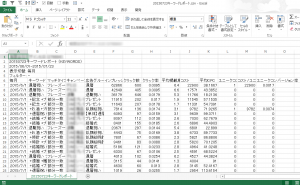 sample_keyword_data_150725